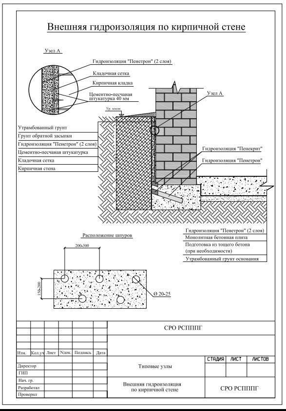 Гидроизоляция подвала из кирпича типовые решения, гидроизоля.