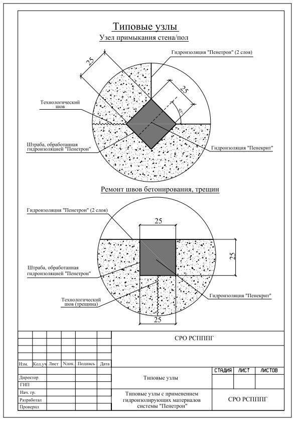 Трубная теплоизоляция energoflex